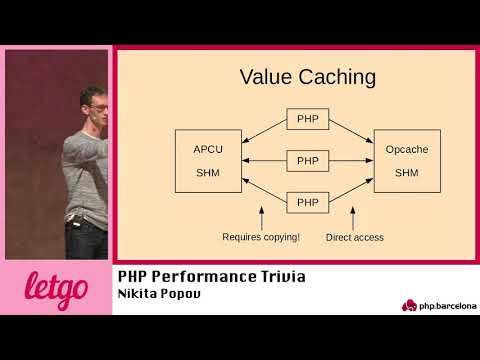 Benchmarking PHP Logging Frameworks: Which is Fast