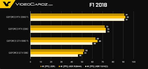 NVIDIA GeForce RTX 2080 Ti and RTX 2080 'official