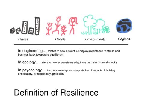 Bounce: How to harness your resilience in a changing world