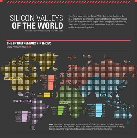 Global Business Maps : Silicon Valleys of the World