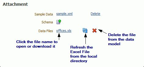 Creating a Data Set Using a Microsoft Excel File